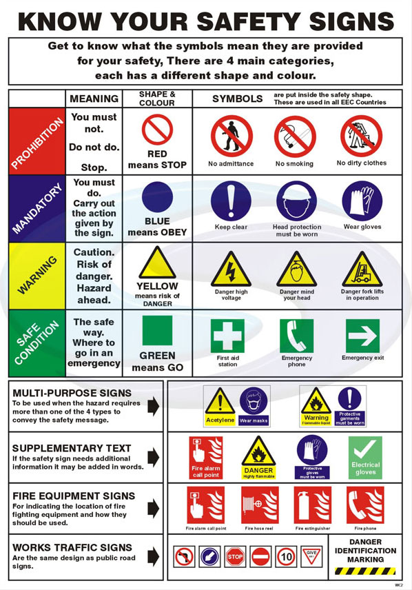 Safety Sign Board Fire Safety Signs Board Health Care Signs - Superb vinyl signs